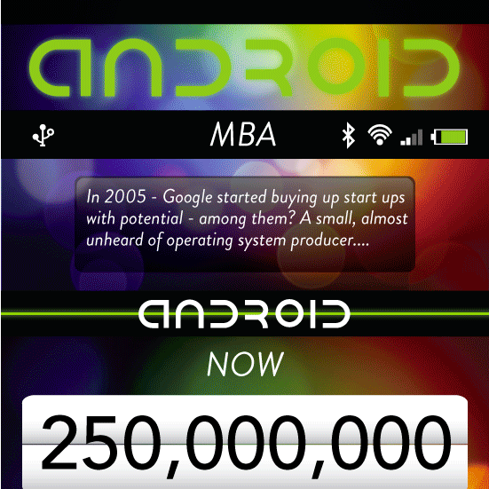 Il successo pazzesco di Android: un'infografica